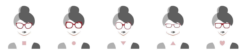 Bien choisir ses lunettes : schéma La Belle Vision - opticien à Nîmes