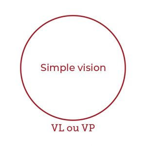 Votre correction : schéma vision simple | La Belle Vision